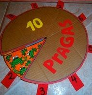 10 Plagues of Egypt Activity Sunday School Activities, Church Activities, Bible Activities, Sunday School Crafts, Bible Lessons For Kids, Bible For Kids, Frogs Preschool, Bible Story Crafts, Activities For Kids