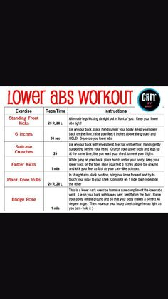 Noticed more fat in the lower area so gonna try this