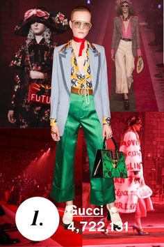 Gucci displaces Chanel for the top spot in Vogue Runway's most-viewed shows of the Spring 2017 season.