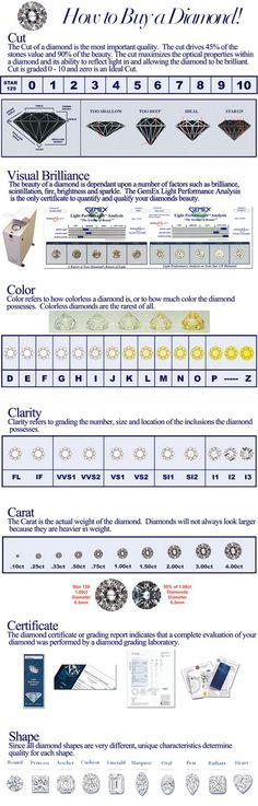 Man,  - diamond clarity chart
