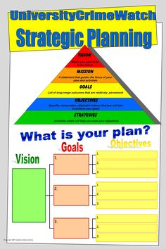 20 quotes the importance of planning strategic planning