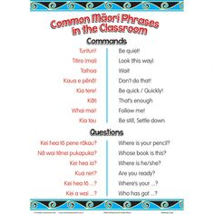 23 common commands and 6 common questions are listed on this fantastic chart in both Te Reo and English. Ideal for introducing everyday Maori language into classrooms Classroom Commands, Common Phrases, Waitangi Day, Maori Words, Maori Symbols, Word Poster, Maori Designs, Teachers Aide, Maori Art