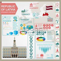 Infografía Letonia, datos estadísticos, de las vistas. Ilustración vectorial