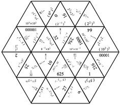 Tarsia are puzzles that the students put together similar to dominoes