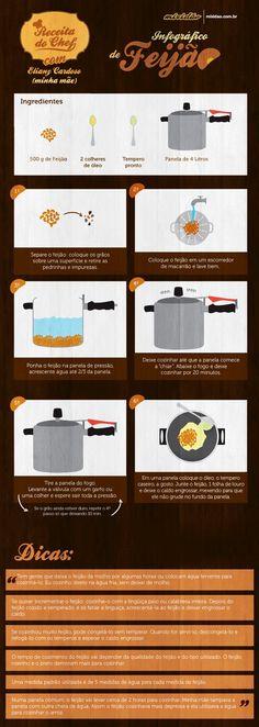 Come cozinhar Feijão