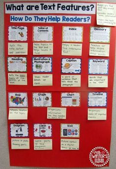 Text Features and Fiction VS. Nonfiction Teaching Ideas Mrs Winter's Bliss blog post