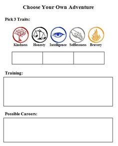 Printables Career Exploration Worksheet draw a career gender stereotypes www elementaryschoolcounseling classroom lesson based on the book and movie divergent elementaryschoolcounseling