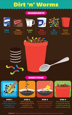 Making Edible Dirt n Worms 25+ Rainy day activities for kids! Looking for some boredom busters during a rainy day? I have compiled a list of cool fun activities for those rainy days. | Homestead Wishing, Author Kristi Wheeler | indoor-activities-for-kids, keeping-kids-busy, kid-activities |