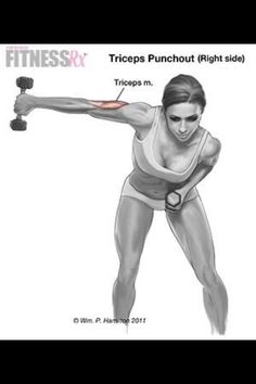 Great for flabby arms