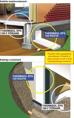Ehitusmaterjalid :: Soojustus ja isolatsioon :: EPS - vahtpolüstüreen :: EPS 120 VUNDAMENT Perimeeter (REIDEN)