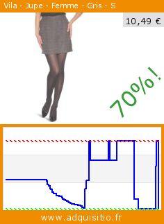 Vila - Jupe - Femme - Gris - S (Vêtements). Réduction de 70%! Prix actuel 10,49 €, l'ancien prix était de 34,96 €. http://www.adquisitio.fr/vila/jupe-femme-gris-s