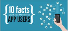 Infographic: 10 Facts About App Users