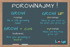 Kiedy grow, a kiedy grow up? Education English, English Class, English Lessons, Grammar And Vocabulary, English Vocabulary, English Words, English Grammar, Learn Polish, Polish Language