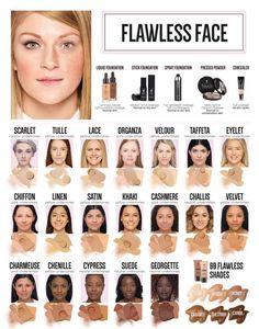 Younique Touch Spray Foundation Spray Foundation