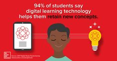 New Research: More than Half of College Students Prefer Classes That Use Digital Learning Technology via McGraw Hill Education Education Quotes For Teachers, Education College, Kindergarten Reading, Reading Activities, 20 Years Old, Elementary Science, Elementary Education, Instructional Design, Education English