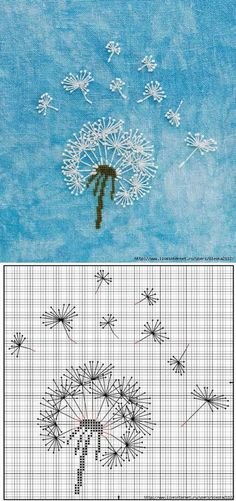 Thrilling Designing Your Own Cross Stitch Embroidery Patterns Ideas. Exhilarating Designing Your Own Cross Stitch Embroidery Patterns Ideas. Hand Embroidery Patterns Free, Towel Embroidery, Embroidery Stitches Tutorial, Embroidery Transfers, Embroidery Techniques, Cross Stitch Embroidery, Embroidery Ideas, Embroidery Online, Embroidery Sampler