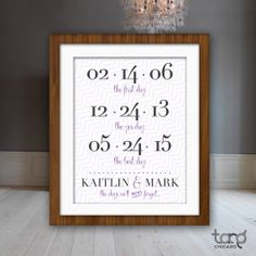 Printable Quote Wedding Art Wall Frame Decor  The by TanoChicago, $15.00