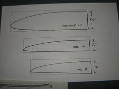 hull design questions   Swaylock's Surfboard Design Forum