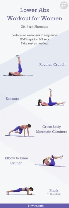 Check out the Lower Abs #Workout