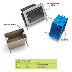 Disposal wiring diagram | Garbage Disposal Installation ...