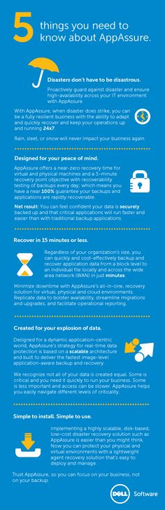 Disasters don't have to be disastrous. Trust #AppAssure so you can focus on your business, not your backup. Here are five things you need to know about Dell AppAssure. #backup #dataprotection http://software.dell.com/products/appassure/