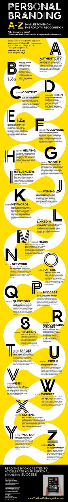 Business infographic : An A to Z Guide to Personal Branding | Convince and Convert: Social Media Consul