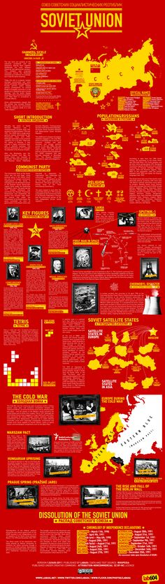 USSR info graphic, with one glaring error; they have a photo of Regan and Gorby labeled as Nixon meets with Gorbachev....
