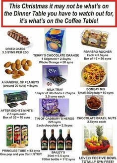 Slimming World Treats Syns Guide whoops Slimming World Syns List, Slimming World Syn Values, Slimming World Free, Slimming World Desserts, Slimming World Recipes Syn Free, Slimming World Eating Out, Slimming World Groups, Syn Free Food, Sliming World