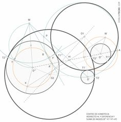 Circunferencias tangentes a tres circunferencias dadas. Problema de Apolonio · Dibujo Técnico Different Types Of, Drawing Techniques, Dots
