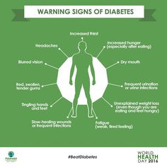 #Diabetes can lead to serious health complications, so it's important to be aware of the signs of diabetes. If you have any of the below mentioned warning signs of diabetes, give your Ayurvedic Doctor a call and schedule a diabetes check-up immediately.  #BeatDiabetes #WorldHealhDay