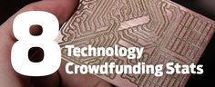 Technology #Crowdfunding Stats: 7 Insights from 29,000 Campaigns [#Infographic]