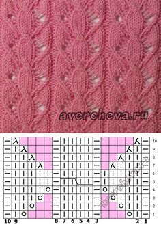 Charted cable and lace knitting pattern from a Russian site, but it looks fairly straightforward, and is very pretty Lace Knitting Patterns, Knitting Stiches, Knitting Charts, Lace Patterns, Knitting Designs, Knitting Needles, Knitting Projects, Crochet Stitches, Hand Knitting