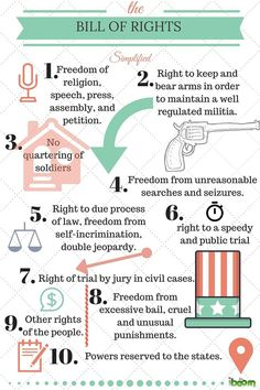 The Bill of Rights simplified History Education, Teaching History, Us History, American History, History Timeline, Government Lessons, Teaching Government, Social Studies Classroom, Teaching Social Studies