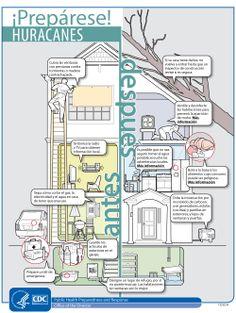 Huracanes: La infografía sobre huracanes, de la serie ¡Prepárese! de los CDC puede ayudarlo a preparar su casa para la temporada de huracanes.