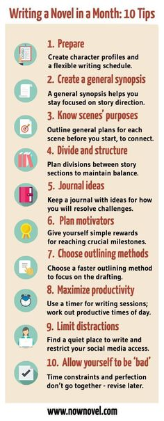 Streamlining your writing process is useful. Whether you're gearing up for a novel-writing challenge such as NaNoWriMo, or simply have a personal deadline. Here are 10 tips for writing a novel in a month: Creative Writing Tips, Book Writing Tips, Writing Words, Writing Quotes, Writing Resources, Writing Help, Writing Skills, Essay Writing, Writing Prompts