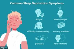 Learn what the symptoms of sleep deprivation are. From sleepiness to a bad mood to hallucinations and difficulty thinking, poor sleep has effects. Sleep Deprivation Symptoms, Sleep Deprivation Effects, What Is Sleep, Stages Of Sleep, Feeling Sleepy, National Sleep Foundation, Memory Problems, Mental Health Problems, Sleep Problems