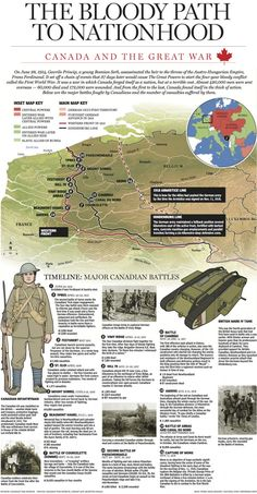 Canada and the Great War, Infographic by National Post