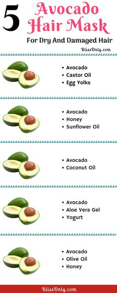 Apply These 5 avocado hair mask and get rid of dry and damaged hair. It deeply conditions your hair and prevents split ends, frizzy hair, hair loss, dandruff and many other problems caused by dry hair. It provides essential vitamins to your hair and scalp Hair Mask For Damaged Hair, Hair Mask For Growth, Diy Hair Mask, Natural Hair Growth, Natural Hair Styles, Diy Mask, Home Made Hair Mask, Natural Hair Mask, Oil For Hair Loss