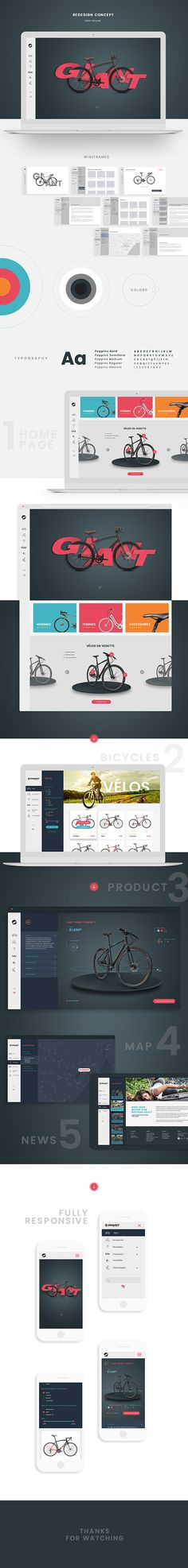 Redesign website Giant Bicycle - Concept