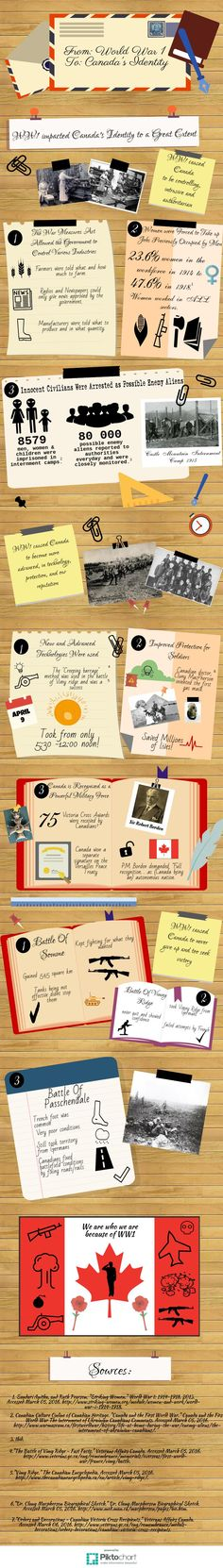 Wwi, Infographics, Infographic, Infographic Illustrations, Info Graphics