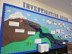 Investigating Rivers display
