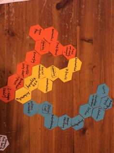 Assignment 3 hexagonal thinking for #inf536