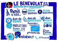 Le bénévolat à Paris