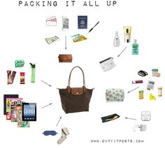 Outfit Posts: outfit posts: packing carry-on tote for a long flight Carry On Tote, Carry On Packing, Packing Tips For Travel, Travel Essentials, Travel Checklist, Packing Ideas, Airplane Essentials, Honeymoon Packing, Backpack Essentials