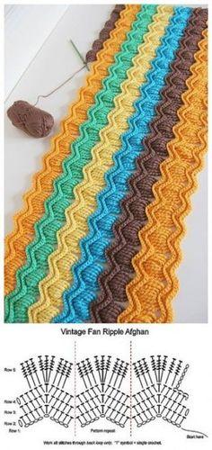 55 New Ideas Knitting Crochet Blanket Ravelry Crochet Stitches Free, Knitting Charts, Crochet Patterns Amigurumi, Crochet Blanket Patterns, Knitting Patterns Free, Free Crochet, Knit Crochet, Ravelry Crochet, Afghan Crochet