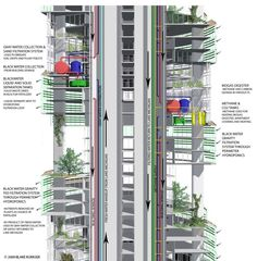 Vertical Farming Building of a Vertical Farm What Is Greenhouse, Greenhouse Farming, Indoor Farming, Vertical City, Vertical Farming, Urban Agriculture, Urban Farming, Aquaponics System, Hydroponics