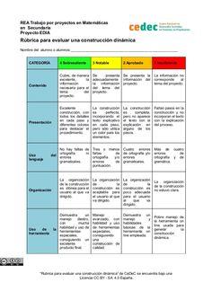Rubrica para evaluar una construcción dinámica (Matemáticas)