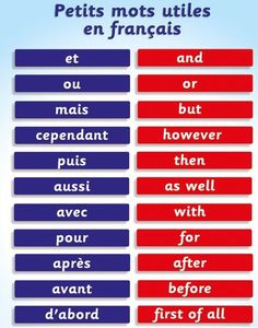 French Words #easyfrenchlanguage