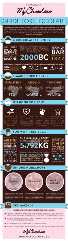 My Chocolate have created a fantastic Indulgent Guide to Chocolate Infographic! It acts as a 'Guide to Chocolate'! It's packed with interesting facts and statistics all about the history of this delightful food, the varied characteristics of the cocoa bean and the lesser known health benefits it holds.   Check it out here: http://www.mychocolate.co.uk/2014/04/mychocolates-indulgent-guide-to-chocolate-infographic/