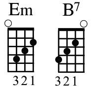 Smart ways to play chords - to make chord changes easier.